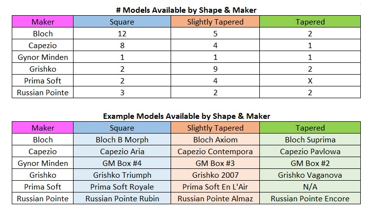 Models-Available-By-Maker